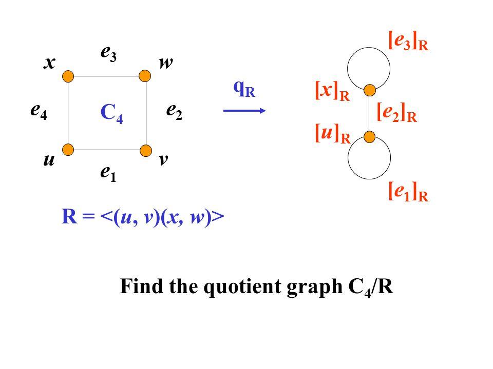 [e3]R e3. x. w. qR. [x]R. e4. e2. C4. [e2]R. [u]R. u. v. e1. [e1]R. R = <(u, v)(x, w)>